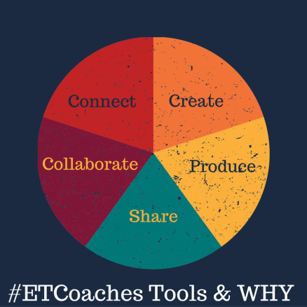 etcoaches-tools